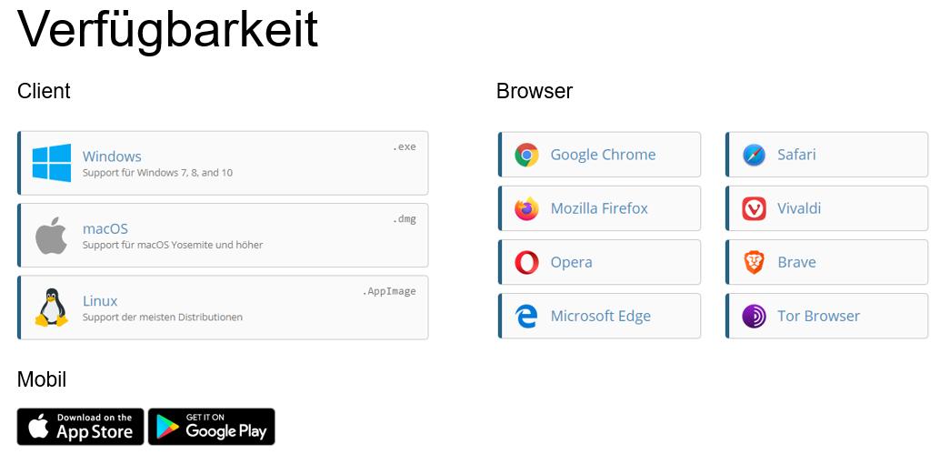 Bitwarden Verfügbarkeit bei Clients und Browsern