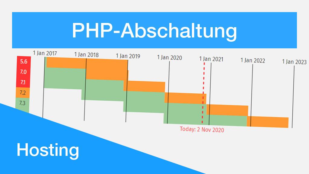 webpiloten Hosting: PHP 5.6 & 7.1 Abschaltung